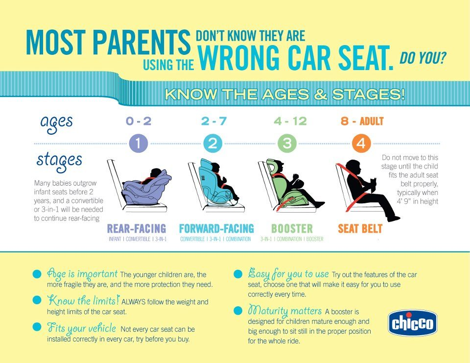 car seat safety by base chicco